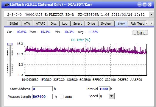 Nazwa:  Jitter_2x_OPCon_PX-LB950SA.png,  obejrzany:  43 razy,  rozmiar:  21.4 KB.