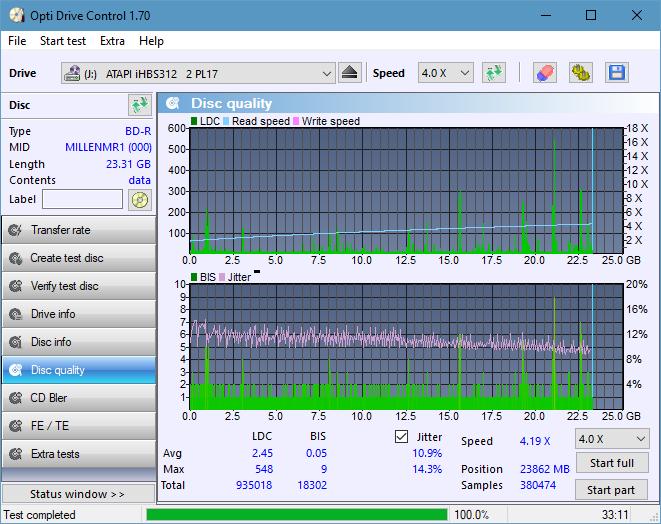 Nazwa:  DQ_ODC170_4x_OPCon_iHBS312.png,  obejrzany:  80 razy,  rozmiar:  49.6 KB.
