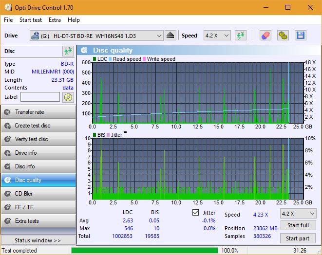 Nazwa:  DQ_ODC170_4x_OPCon_WH16NS48DUP.png,  obejrzany:  80 razy,  rozmiar:  48.9 KB.