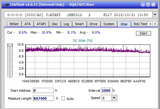 Nazwa:  Jitter_4x_OPCon_iHBS312.png,  obejrzany:  80 razy,  rozmiar:  20.8 KB.