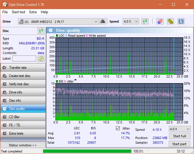 Nazwa:  DQ_ODC170_2x_OPCoff_iHBS312.png,  obejrzany:  80 razy,  rozmiar:  49.8 KB.