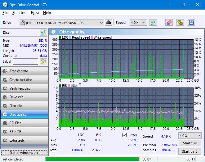 Nazwa:  DQ_ODC170_2x_OPCoff_PX-LB950SA.png,  obejrzany:  43 razy,  rozmiar:  49.7 KB.