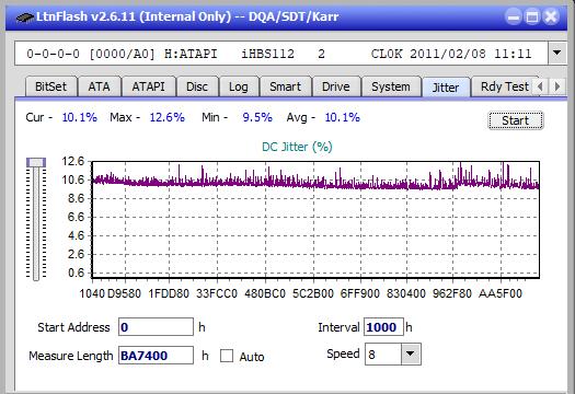 Nazwa:  Jitter_2x_OPCoff_iHBS112-Gen1.png,  obejrzany:  80 razy,  rozmiar:  20.8 KB.