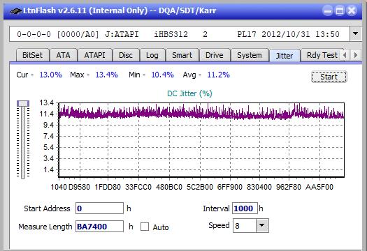 Nazwa:  Jitter_2x_OPCoff_iHBS312.png,  obejrzany:  43 razy,  rozmiar:  21.0 KB.