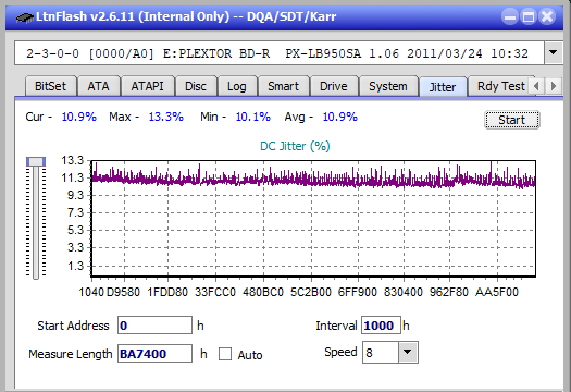 Nazwa:  Jitter_2x_OPCoff_PX-LB950SA.png,  obejrzany:  80 razy,  rozmiar:  21.3 KB.