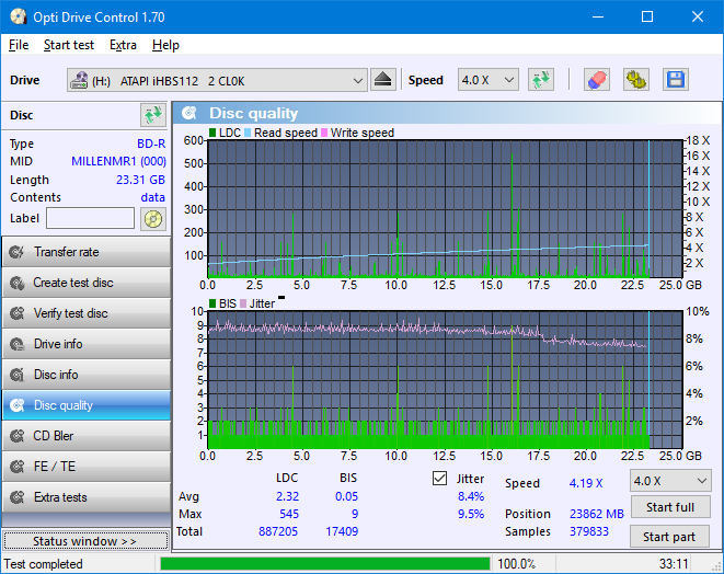Nazwa:  DQ_ODC170_4x_OPCoff_iHBS112-Gen1.png,  obejrzany:  39 razy,  rozmiar:  48.8 KB.