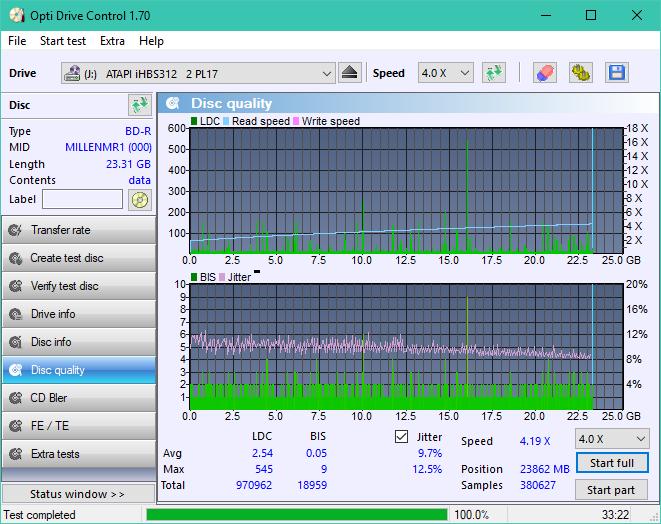 Nazwa:  DQ_ODC170_4x_OPCoff_iHBS312.png,  obejrzany:  39 razy,  rozmiar:  48.9 KB.