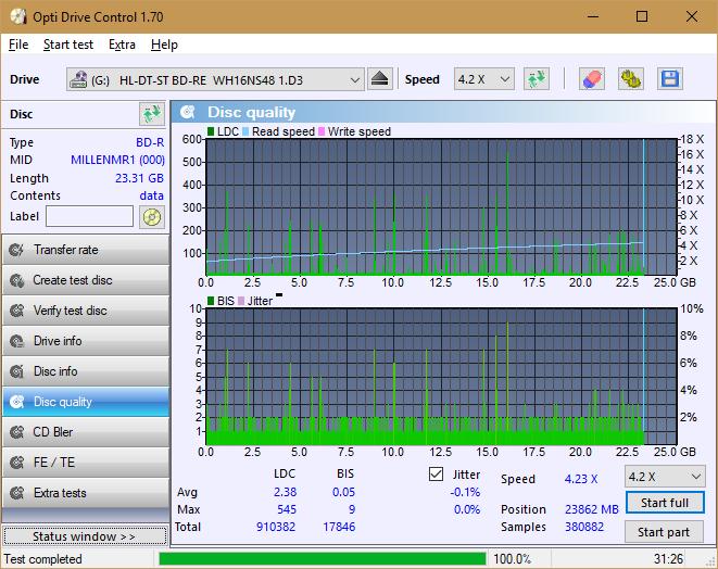 Nazwa:  DQ_ODC170_4x_OPCoff_WH16NS48DUP.png,  obejrzany:  76 razy,  rozmiar:  48.6 KB.