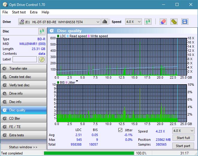 Nazwa:  DQ_ODC170_4x_OPCoff_WH6NS58DUP.png,  obejrzany:  76 razy,  rozmiar:  46.8 KB.
