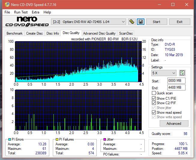 Nazwa:  DQ_4x_AD-7240S.png,  obejrzany:  20 razy,  rozmiar:  63.0 KB.