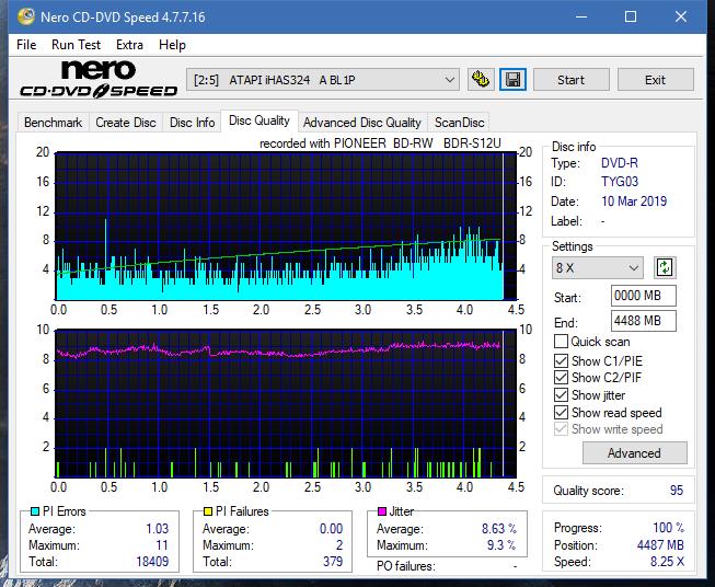 Nazwa:  DQ_4x_iHAS324-A.png,  obejrzany:  20 razy,  rozmiar:  62.2 KB.