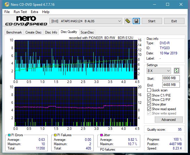 Nazwa:  DQ_4x_iHAS124-B.png,  obejrzany:  20 razy,  rozmiar:  70.8 KB.