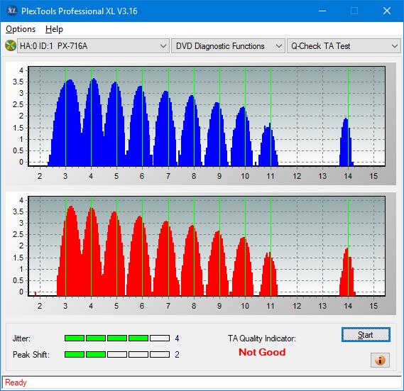 Nazwa:  TA Test (Inner Zone Layer 0)_4x_PX-716A.png,  obejrzany:  58 razy,  rozmiar:  40.7 KB.