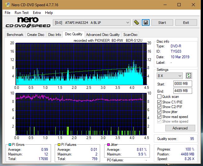Nazwa:  DQ_6x_iHAS324-A.png,  obejrzany:  20 razy,  rozmiar:  58.0 KB.