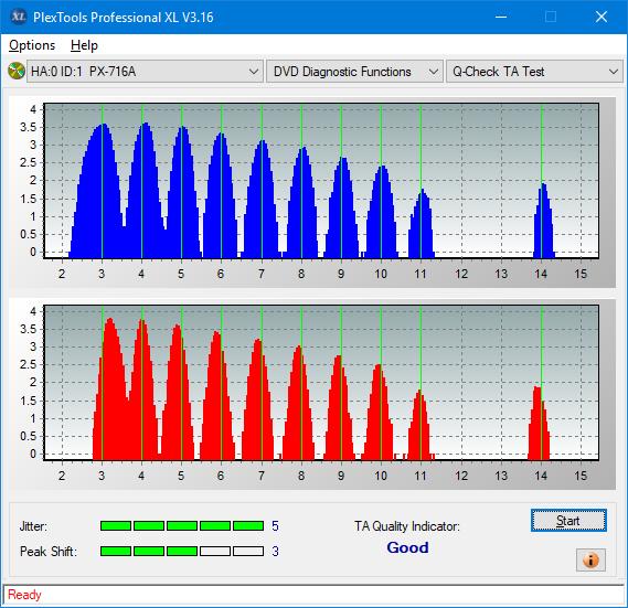 Nazwa:  TA Test (Middle Zone Layer 0)_6x_PX-716A.png,  obejrzany:  20 razy,  rozmiar:  40.6 KB.