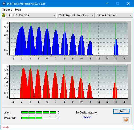 Pioneer BDR-S12J-BK / BDR-S12J-X  / BDR-212 Ultra HD Blu-ray-ta-test-middle-zone-layer-0-_6x_px-716a.png