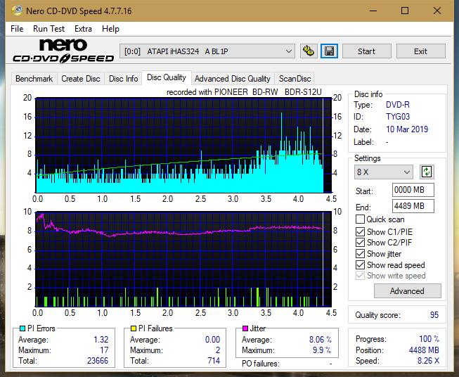 Nazwa:  DQ_8x_iHAS324-A.png,  obejrzany:  16 razy,  rozmiar:  68.7 KB.