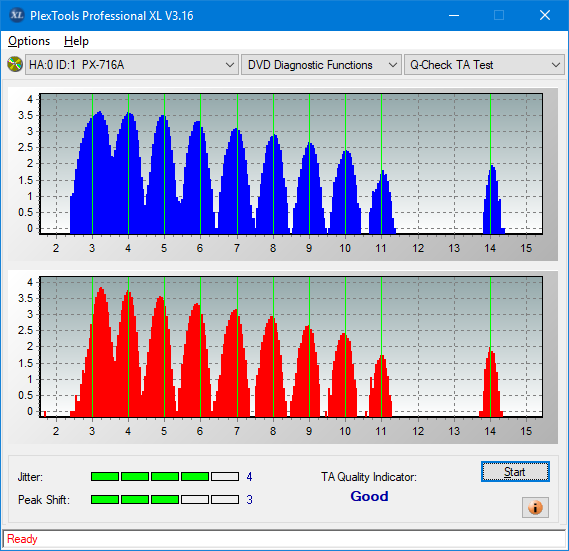 Pioneer BDR-S12J-BK / BDR-S12J-X  / BDR-212 Ultra HD Blu-ray-ta-test-outer-zone-layer-0-_12x_px-716a.png