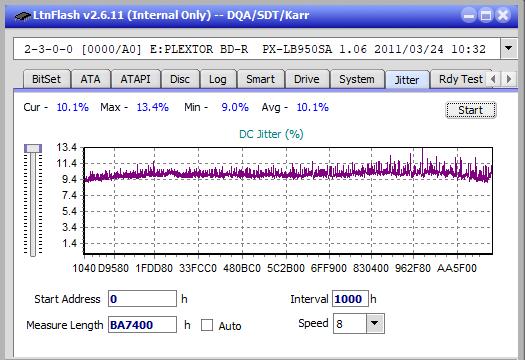 Samsung SE-506AB-jitter_2x_opcoff_px-lb950sa.png