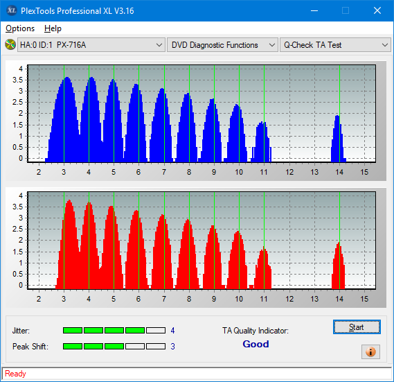 Pioneer BDR-S12J-BK / BDR-S12J-X  / BDR-212 Ultra HD Blu-ray-ta-test-outer-zone-layer-0-_6x_px-716a.png