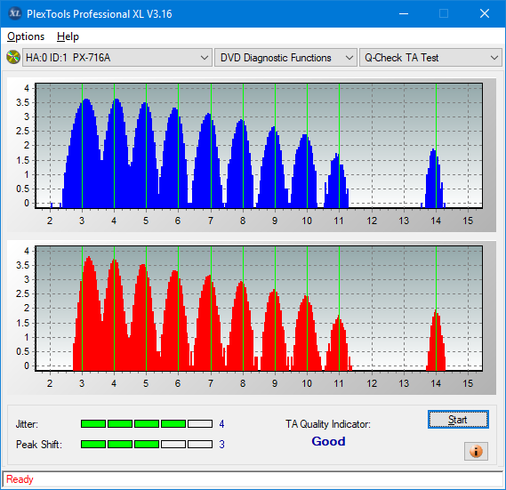 Pioneer BDR-S12J-BK / BDR-S12J-X  / BDR-212 Ultra HD Blu-ray-ta-test-outer-zone-layer-0-_8x_px-716a.png