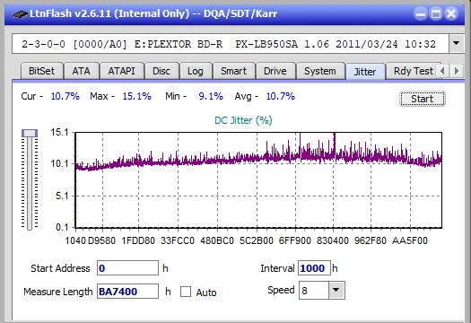 Pioneer BDR-S12J-BK / BDR-S12J-X  / BDR-212 Ultra HD Blu-ray-jitter_4x_opcoff_px-lb950sa.png