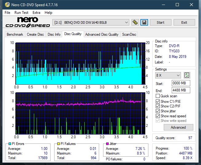 Nazwa:  DQ_4x_DW1640.png,  obejrzany:  50 razy,  rozmiar:  63.2 KB.