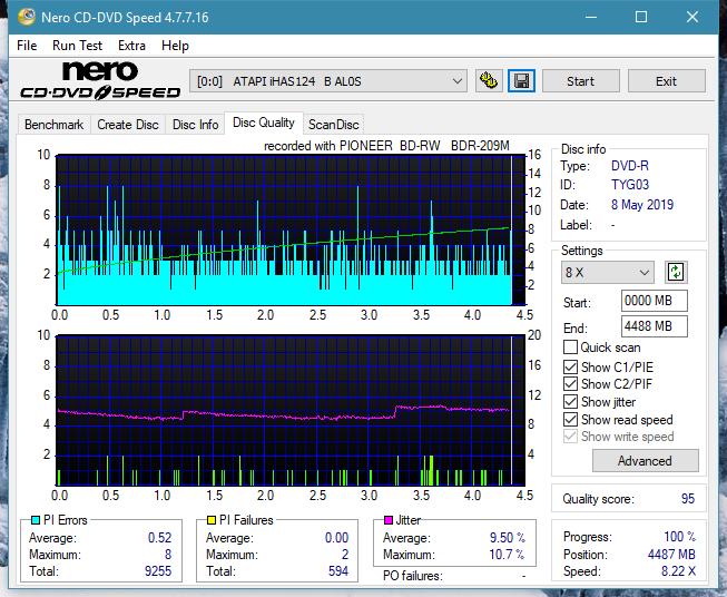 Nazwa:  DQ_4x_iHAS124-B.png,  obejrzany:  48 razy,  rozmiar:  74.3 KB.