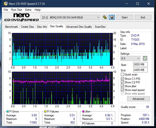 Nazwa:  DQ_6x_DW1640.png,  obejrzany:  48 razy,  rozmiar:  68.7 KB.