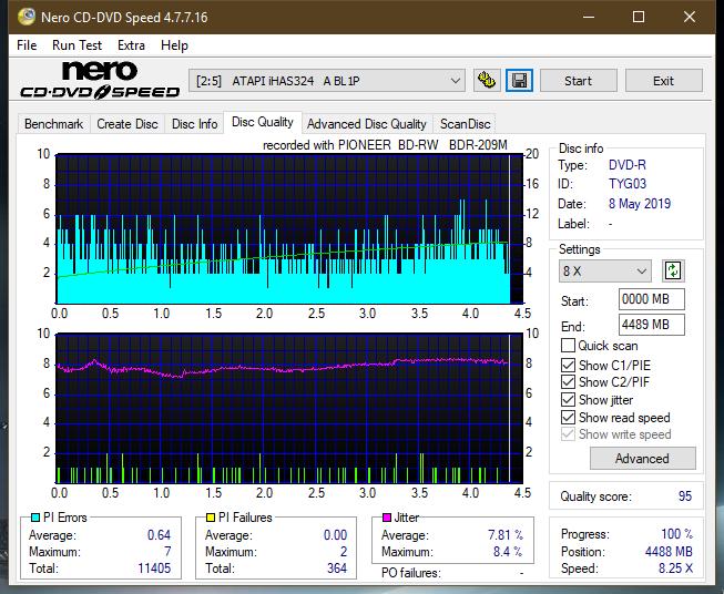 Nazwa:  DQ_8x_iHAS324-A.png,  obejrzany:  49 razy,  rozmiar:  58.4 KB.