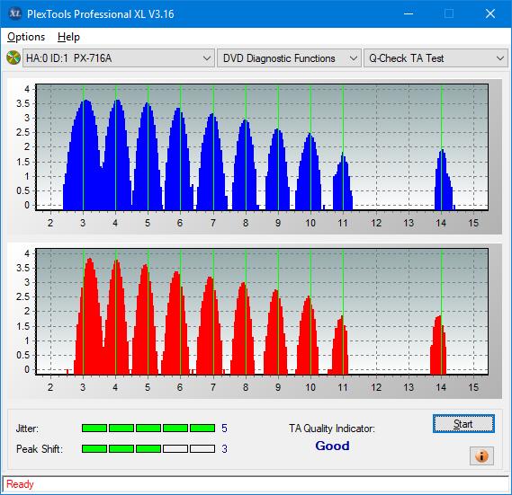 Nazwa:  TA Test (Inner Zone Layer 0)_8x_PX-716A.png,  obejrzany:  49 razy,  rozmiar:  41.0 KB.