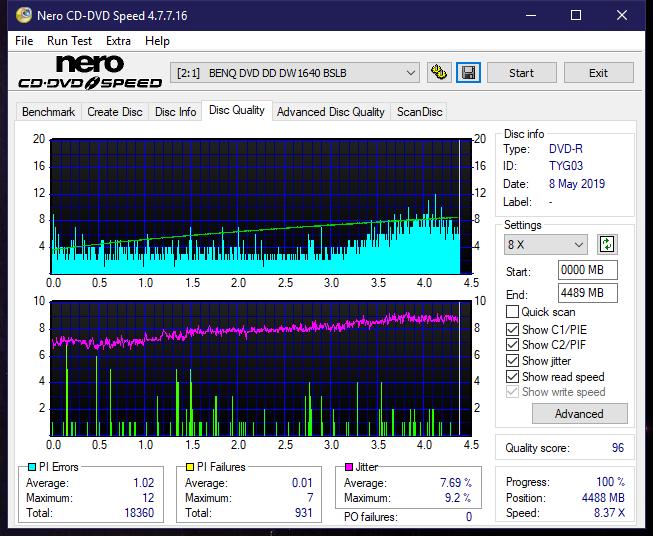 Nazwa:  DQ_12x_DW1640.png,  obejrzany:  49 razy,  rozmiar:  53.2 KB.