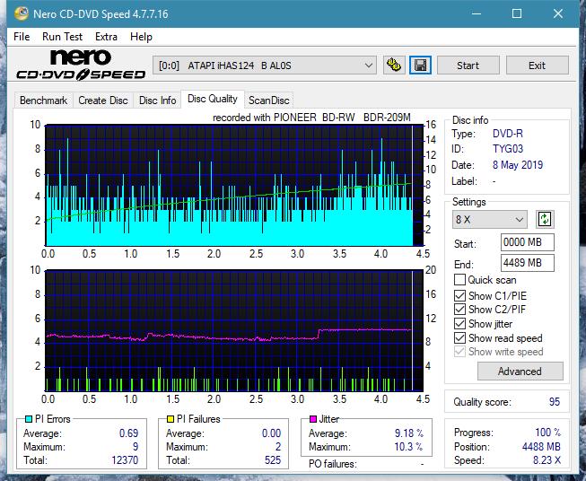 Nazwa:  DQ_12x_iHAS124-B.png,  obejrzany:  50 razy,  rozmiar:  79.2 KB.