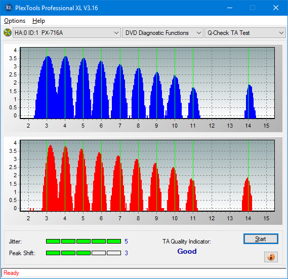 Nazwa:  TA Test (Inner Zone Layer 0)_12x_PX-716A.png,  obejrzany:  50 razy,  rozmiar:  41.0 KB.