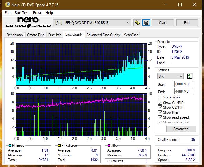 Nazwa:  DQ_16x_DW1640.png,  obejrzany:  50 razy,  rozmiar:  76.4 KB.