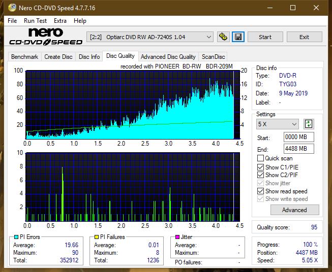 Nazwa:  DQ_16x_AD-7240S.png,  obejrzany:  50 razy,  rozmiar:  67.8 KB.