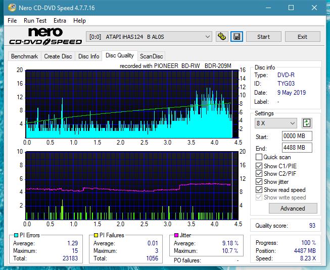 Nazwa:  DQ_16x_iHAS124-B.png,  obejrzany:  50 razy,  rozmiar:  75.3 KB.