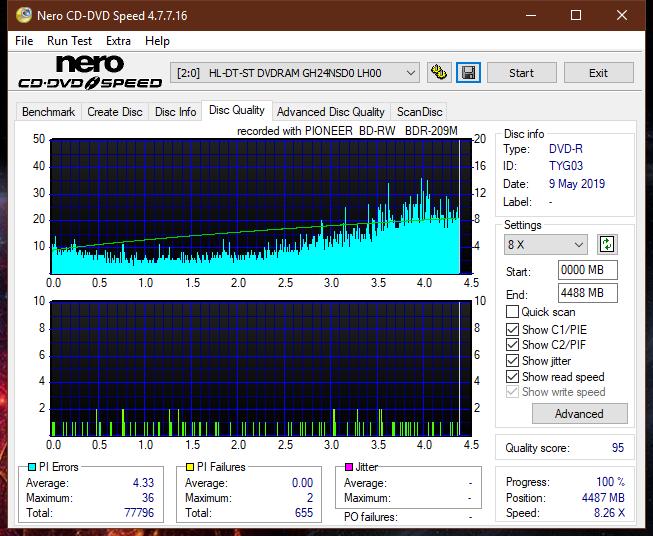 Nazwa:  DQ_16x_GH24NSD0.png,  obejrzany:  50 razy,  rozmiar:  65.4 KB.