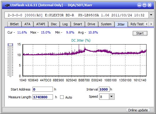 Pioneer BDR-S12J-BK / BDR-S12J-X  / BDR-212 Ultra HD Blu-ray-jitter_4x_opcon_px-lb950sa.png