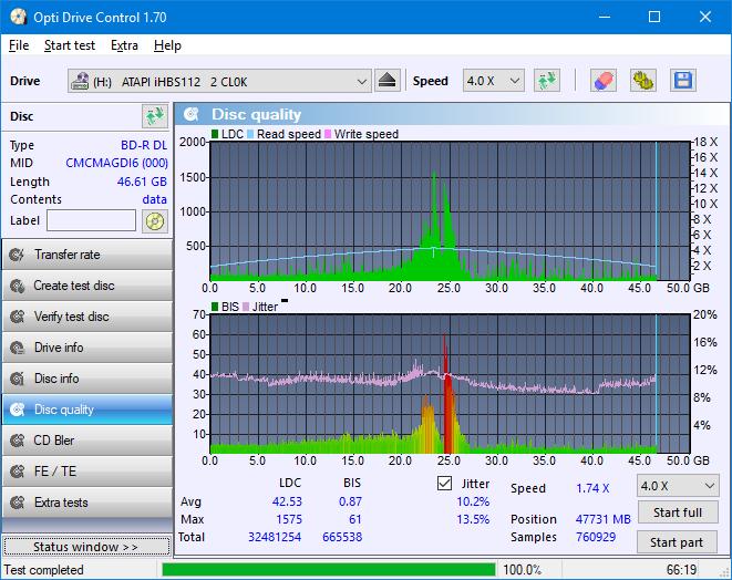 Nazwa:  DQ_ODC170_6x_OPCoff_iHBS112-Gen1.png,  obejrzany:  33 razy,  rozmiar:  49.1 KB.