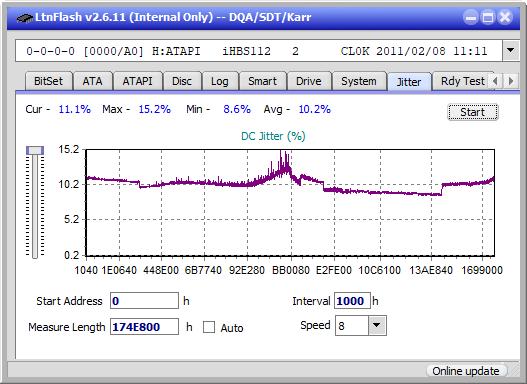 Nazwa:  Jitter_6x_OPCoff_iHBS112-Gen1.png,  obejrzany:  33 razy,  rozmiar:  21.6 KB.