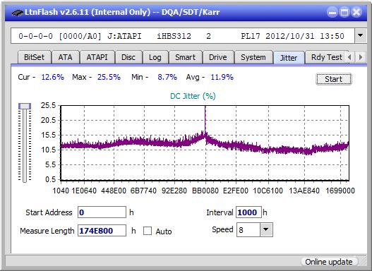 Nazwa:  Jitter_6x_OPCoff_iHBS312.png,  obejrzany:  22 razy,  rozmiar:  22.3 KB.