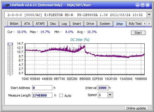 Nazwa:  Jitter_6x_OPCoff_PX-LB950SA.png,  obejrzany:  33 razy,  rozmiar:  22.3 KB.
