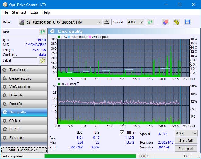 Nazwa:  DQ_ODC170_2x_OPCon_PX-LB950SA.png,  obejrzany:  15 razy,  rozmiar:  48.6 KB.