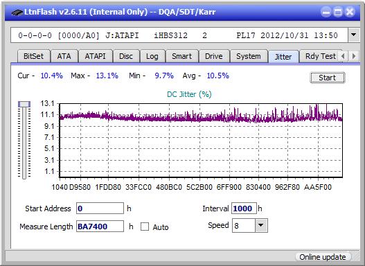 Nazwa:  Jitter_2x_OPCon_iHBS312.png,  obejrzany:  26 razy,  rozmiar:  22.1 KB.