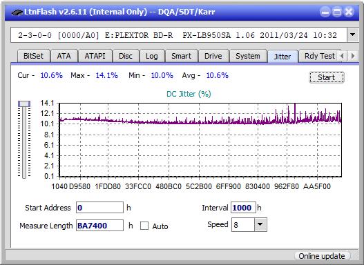 Nazwa:  Jitter_2x_OPCon_PX-LB950SA.png,  obejrzany:  26 razy,  rozmiar:  22.2 KB.