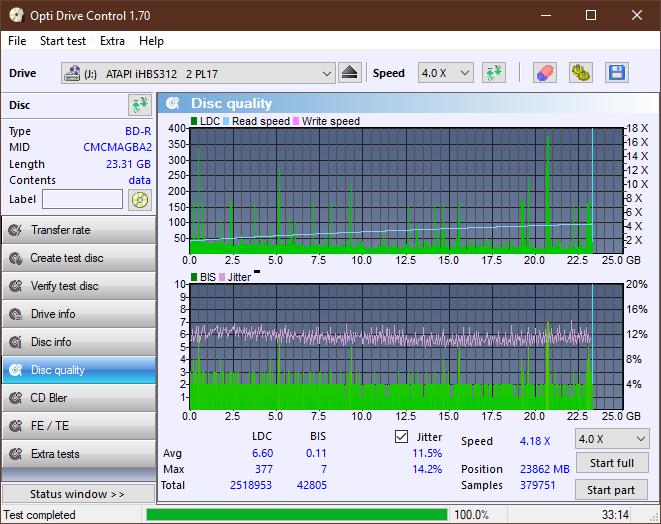 Nazwa:  DQ_ODC170_2x_OPCoff_iHBS312.png,  obejrzany:  27 razy,  rozmiar:  50.2 KB.