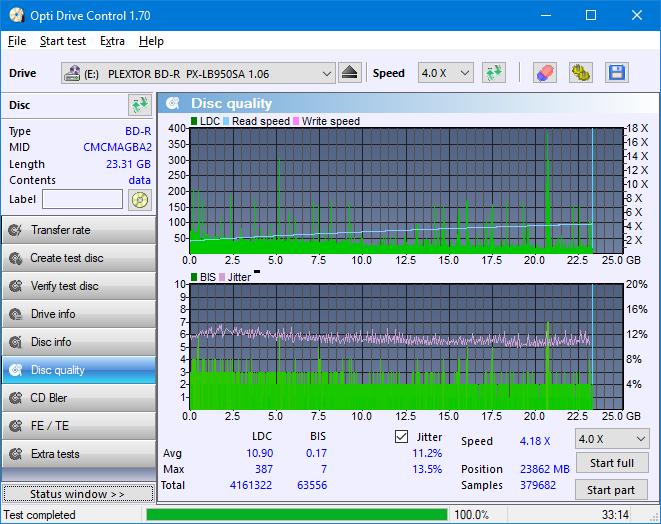 Nazwa:  DQ_ODC170_2x_OPCoff_PX-LB950SA.png,  obejrzany:  27 razy,  rozmiar:  49.6 KB.
