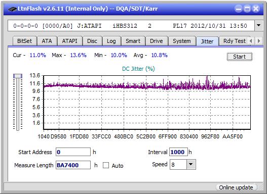 Nazwa:  Jitter_2x_OPCoff_iHBS312.png,  obejrzany:  27 razy,  rozmiar:  22.0 KB.