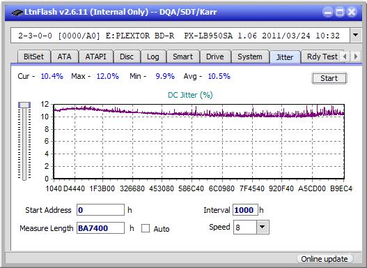 Nazwa:  Jitter_2x_OPCoff_PX-LB950SA.png,  obejrzany:  16 razy,  rozmiar:  22.1 KB.